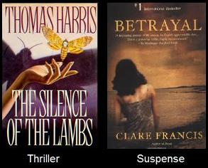 Thriller vs Suspense Mystery Novels